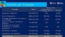 Images_177195_thumb_061520_chihuahua_adelante_total_regio%cc%81n_y_programas_